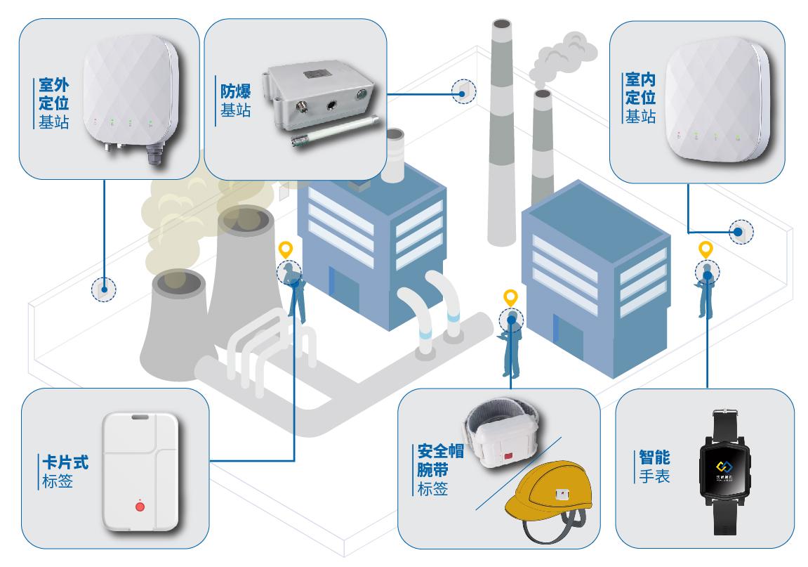 电厂设备巡检记录_电厂人员定位管理解决方案-南京沃旭通讯科技有限公司